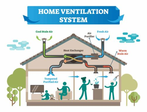 What is a Heat Recovery Ventilation system and do I need one?